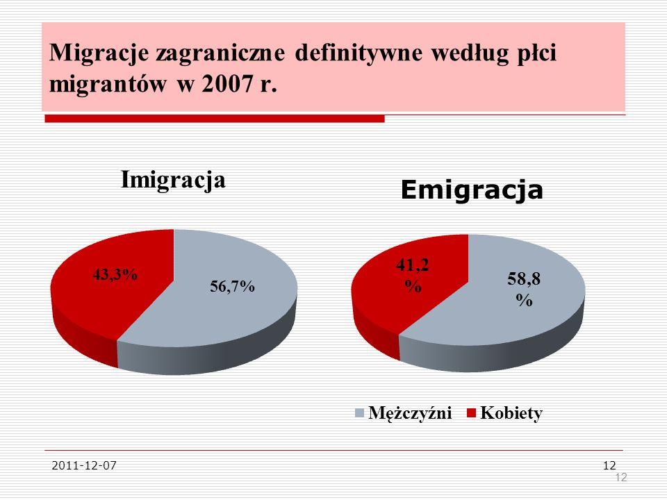 2011-12-0712 Migracje zagraniczne definitywne według płci migrantów w 2007 r. 12