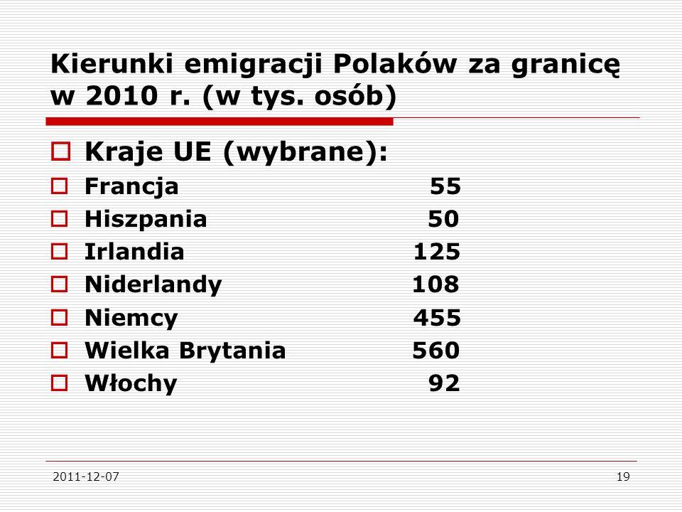 2011-12-0719 Kierunki emigracji Polaków za granicę w 2010 r.