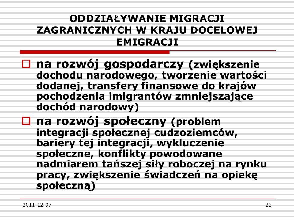 2011-12-0725 ODDZIAŁYWANIE MIGRACJI ZAGRANICZNYCH W KRAJU DOCELOWEJ EMIGRACJI na rozwój gospodarczy (zwiększenie dochodu narodowego, tworzenie wartości dodanej, transfery finansowe do krajów pochodzenia imigrantów zmniejszające dochód narodowy) na rozwój społeczny (problem integracji społecznej cudzoziemców, bariery tej integracji, wykluczenie społeczne, konflikty powodowane nadmiarem tańszej siły roboczej na rynku pracy, zwiększenie świadczeń na opiekę społeczną)