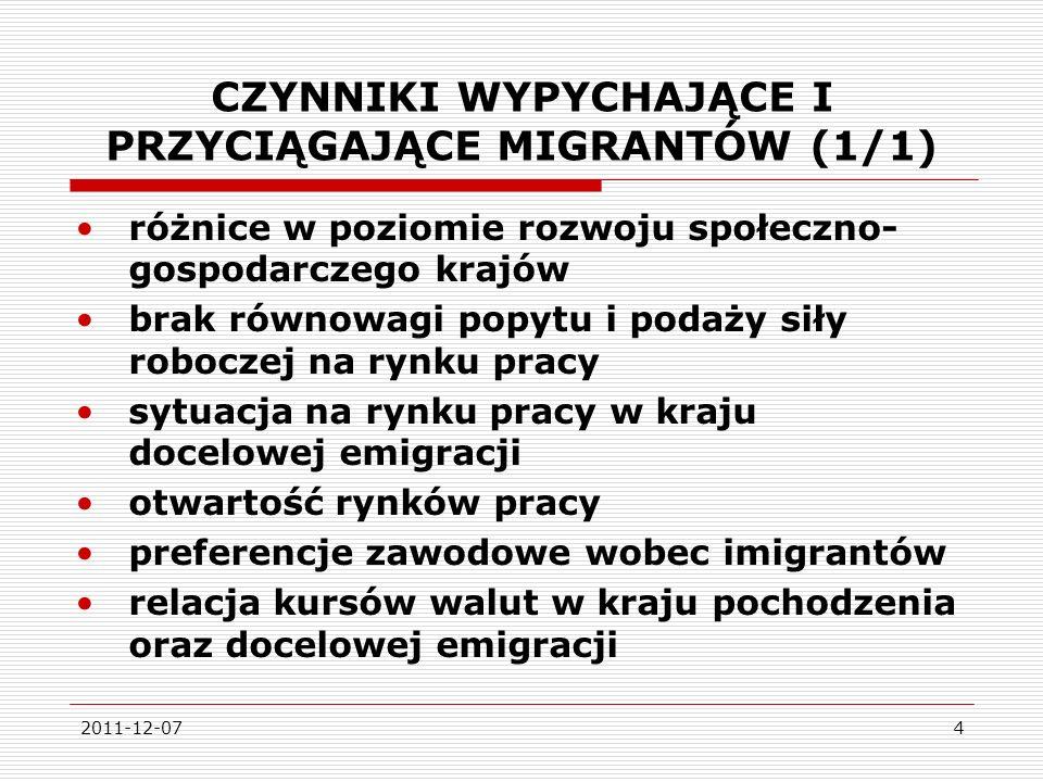 2011-12-0715 Rozmiary emigracji Polaków za granicę (szacunek) na okres pow.