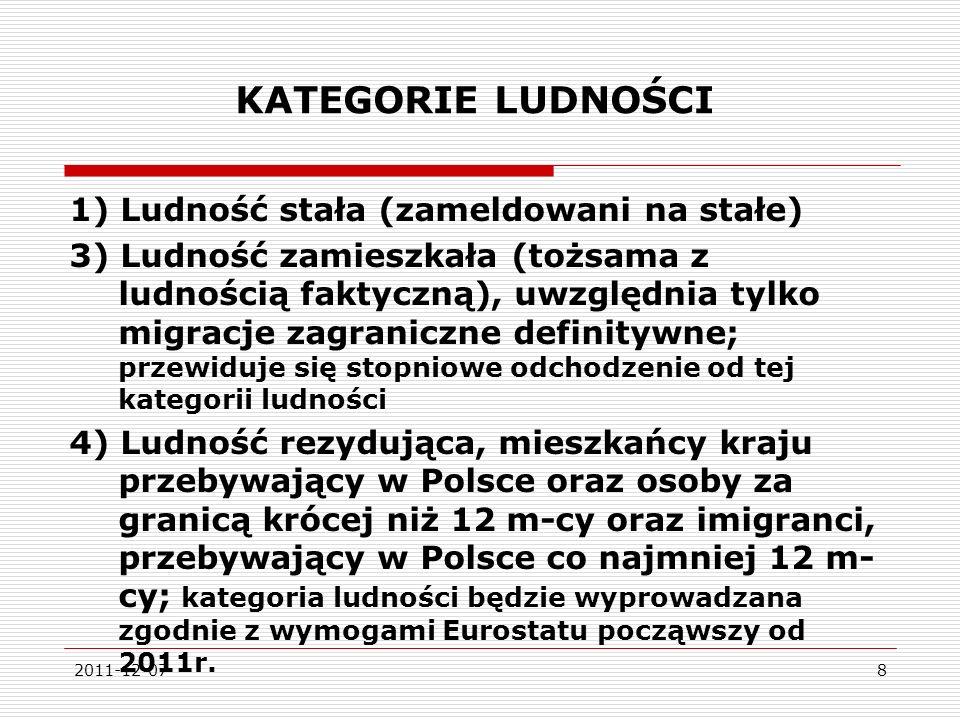 2011-12-078 KATEGORIE LUDNOŚCI 1) Ludność stała (zameldowani na stałe) 3) Ludność zamieszkała (tożsama z ludnością faktyczną), uwzględnia tylko migracje zagraniczne definitywne; przewiduje się stopniowe odchodzenie od tej kategorii ludności 4) Ludność rezydująca, mieszkańcy kraju przebywający w Polsce oraz osoby za granicą krócej niż 12 m-cy oraz imigranci, przebywający w Polsce co najmniej 12 m- cy; kategoria ludności będzie wyprowadzana zgodnie z wymogami Eurostatu począwszy od 2011r.
