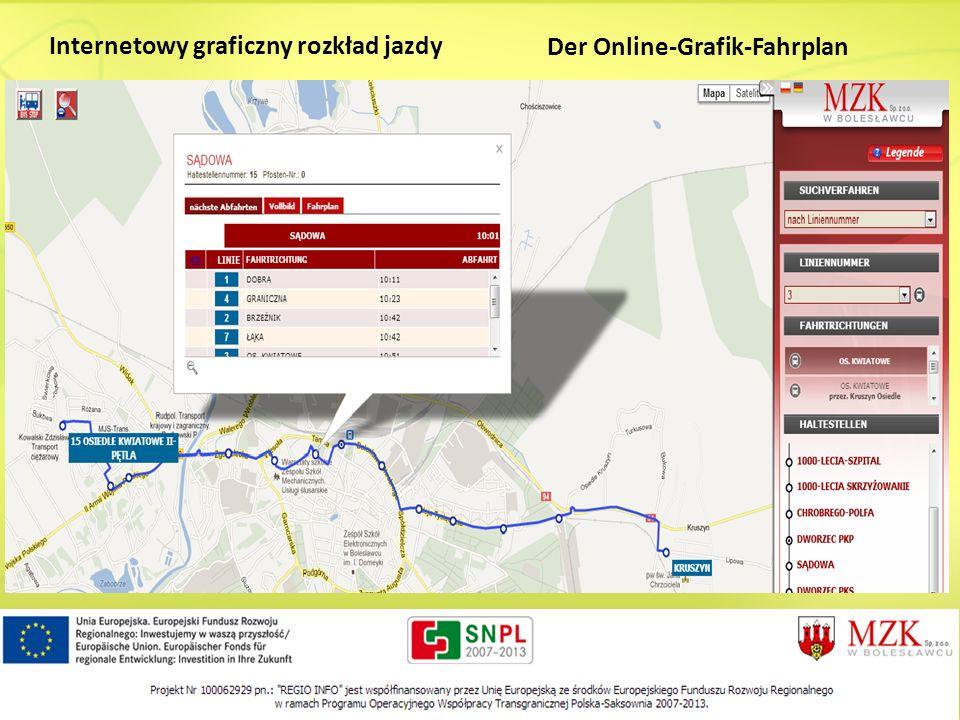 Internetowy graficzny rozkład jazdy Der Online-Grafik-Fahrplan