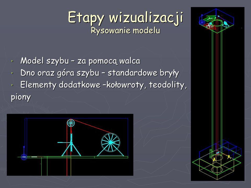 Etapy wizualizacji Rysowanie modelu Model szybu – za pomocą walca Model szybu – za pomocą walca Dno oraz góra szybu – standardowe bryły Dno oraz góra