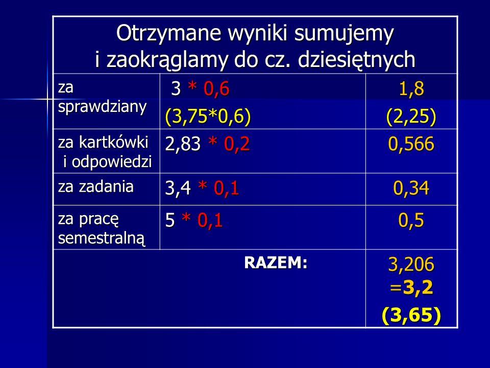 Otrzymane wyniki sumujemy i zaokrąglamy do cz. dziesiętnych za sprawdziany 3 * 0,6 3 * 0,6(3,75*0,6)1,8(2,25) za kartkówki i odpowiedzi 2,83 * 0,2 0,5