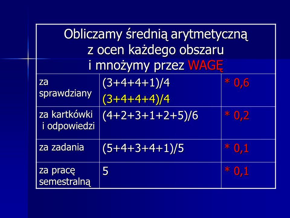 Obliczamy średnią arytmetyczną z ocen każdego obszaru i mnożymy przez WAGĘ za sprawdziany (3+4+4+1)/4(3+4+4+4)/4 * 0,6 za kartkówki i odpowiedzi (4+2+