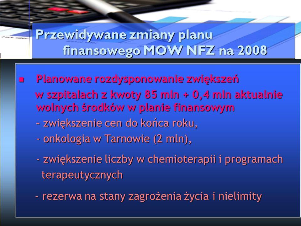 Przewidywane zmiany planu finansowego MOW NFZ na 2008 Planowane rozdysponowanie zwiększeń Planowane rozdysponowanie zwiększeń w szpitalach z kwoty 85