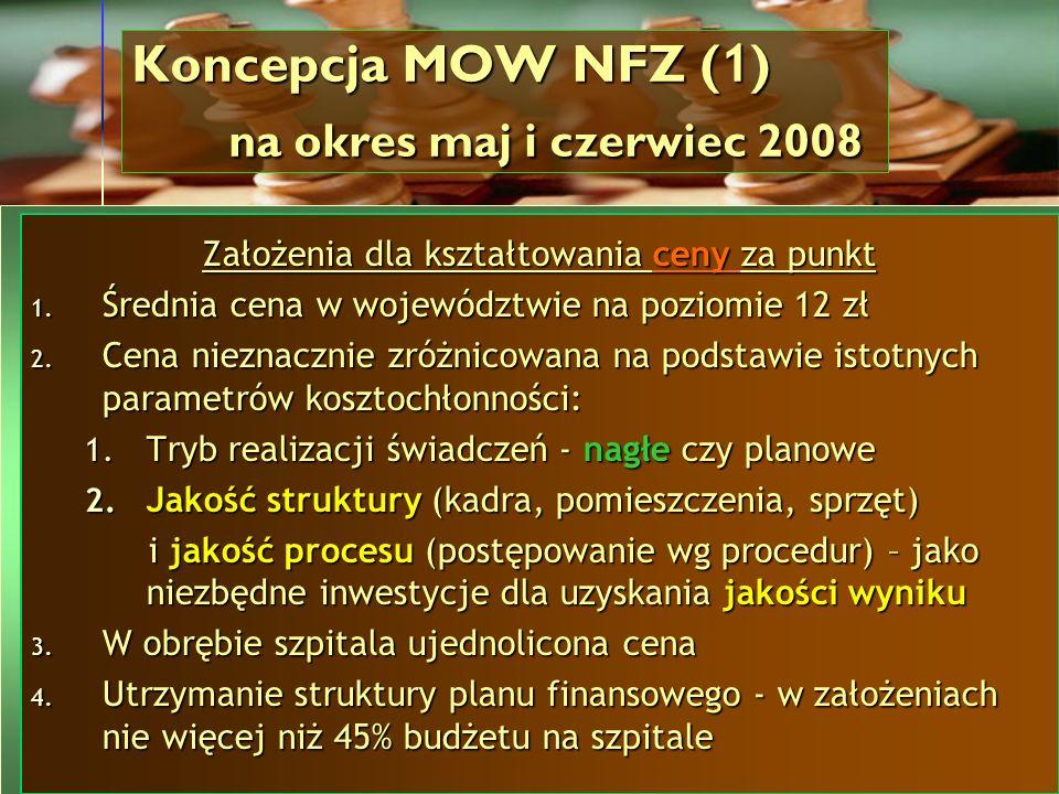 Koncepcja MOW NFZ ( 1 ) na okres maj i czerwiec 2008 Założenia dla kształtowania ceny za punkt 1. Średnia cena w województwie na poziomie 12 zł 2. Cen