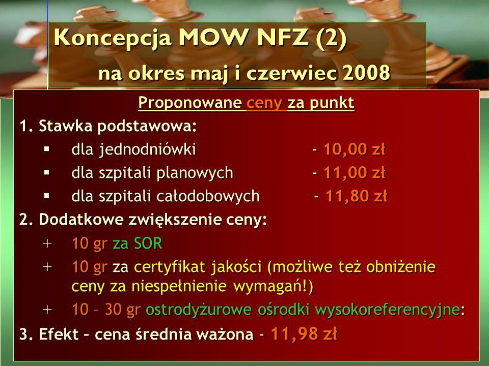 Proponowane ceny za punkt 1. Stawka podstawowa: dla jednodniówki- 10,00 zł dla jednodniówki- 10,00 zł dla szpitali planowych- 11,00 zł dla szpitali pl