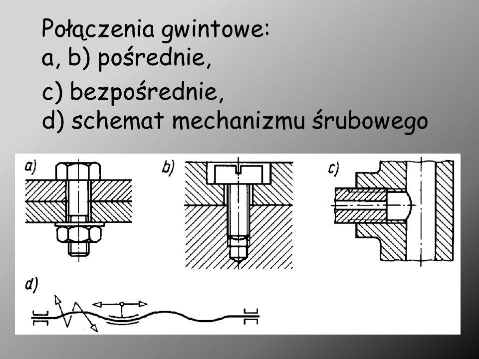 Połączenia gwintowe: a, b) pośrednie, c) bezpośrednie, d) schemat mechanizmu śrubowego