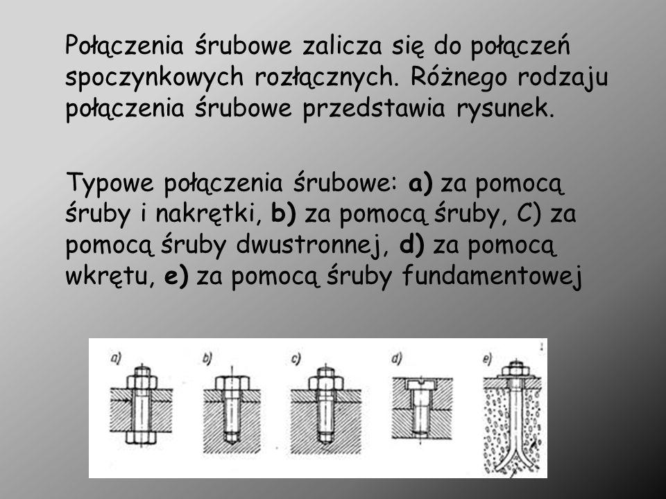Połączenia śrubowe zalicza się do połączeń spoczynkowych rozłącznych. Różnego rodzaju połączenia śrubowe przedstawia rysunek. Typowe połączenia śrubow