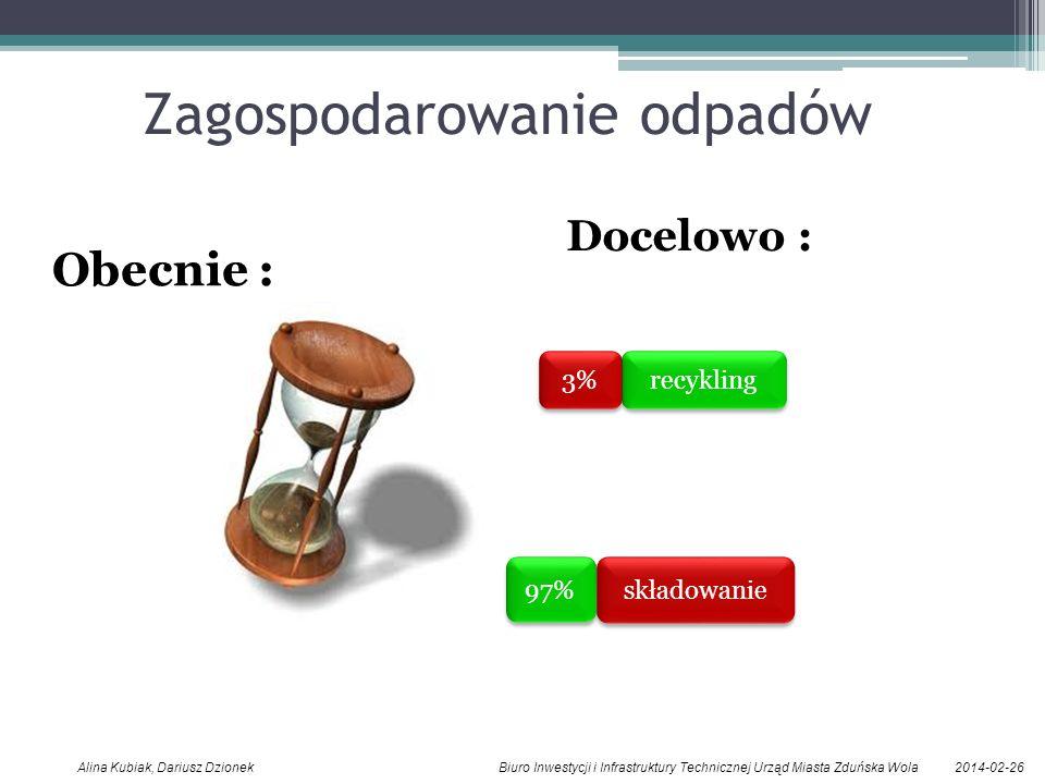2014-02-26Alina Kubiak, Dariusz Dzionek Biuro Inwestycji i Infrastruktury Technicznej Urząd Miasta Zduńska Wola Zagospodarowanie odpadów Obecnie : recykling składowanie 3% 97% Docelowo :