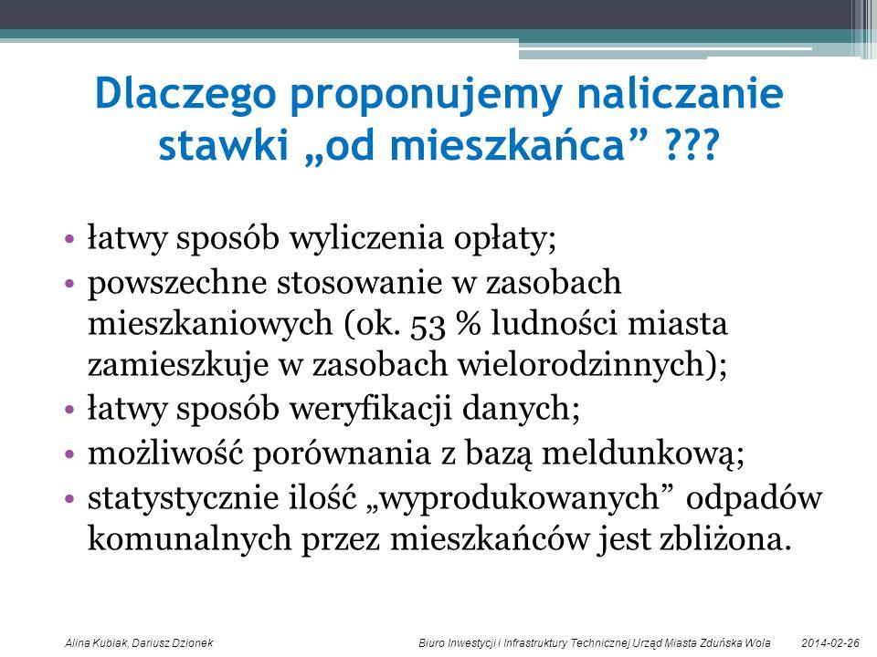 2014-02-26Alina Kubiak, Dariusz Dzionek Biuro Inwestycji i Infrastruktury Technicznej Urząd Miasta Zduńska Wola Dlaczego proponujemy naliczanie stawki od mieszkańca ??.
