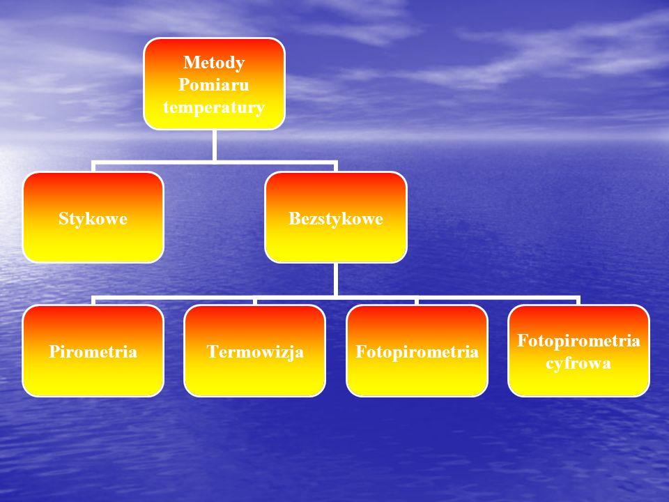 Metody Pomiaru temperatury StykoweBezstykowe PirometriaTermowizjaFotopirometria cyfrowa