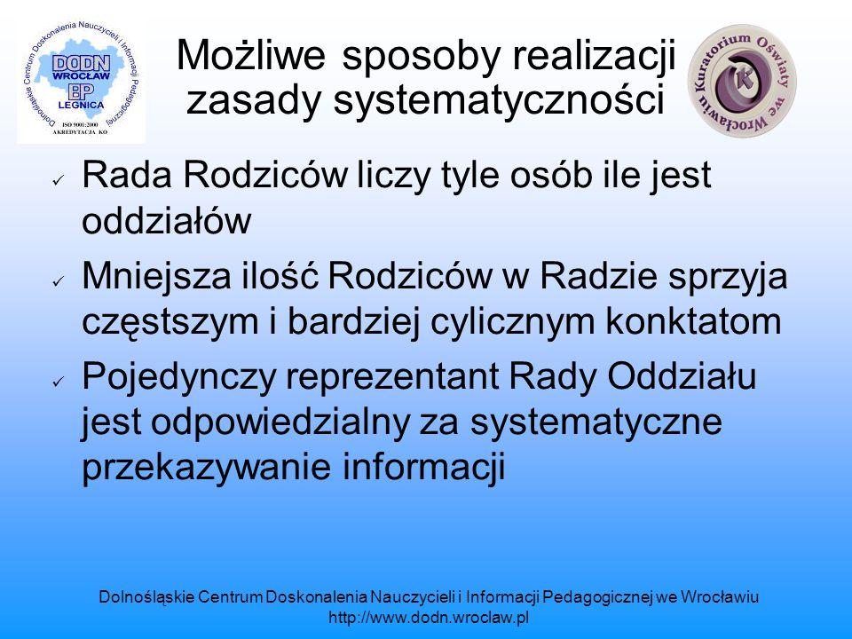 Dolnośląskie Centrum Doskonalenia Nauczycieli i Informacji Pedagogicznej we Wrocławiu http://www.dodn.wroclaw.pl Możliwe sposoby realizacji zasady systematyczności Systematycznie też warto dziękować Rodzicom, którzy angażują się w życie społeczności szkolnej Systematycznie też warto dziękować Rodzicom, którzy angażują się tylko w życie klasy Z systematycznej działalności w małych sprawach robią się duże osiągnięcia