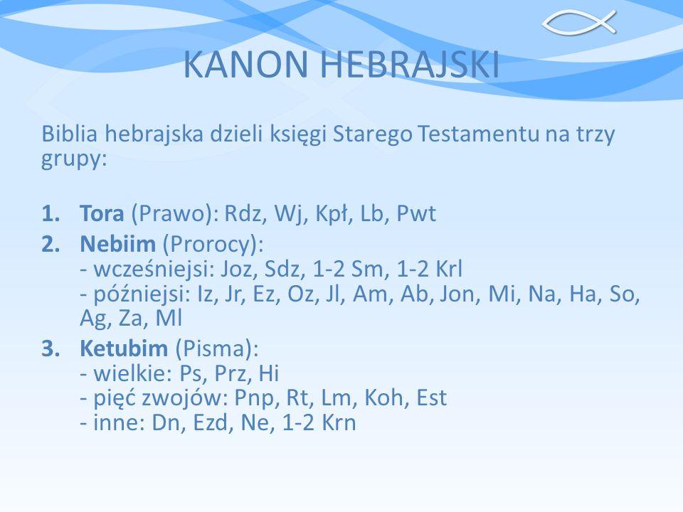KANON HEBRAJSKI Biblia hebrajska dzieli księgi Starego Testamentu na trzy grupy: 1.Tora (Prawo): Rdz, Wj, Kpł, Lb, Pwt 2.Nebiim (Prorocy): - wcześniej