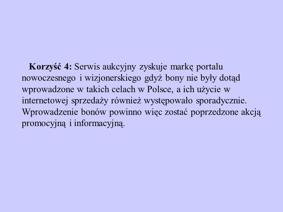 Korzyść 4: Serwis aukcyjny zyskuje markę portalu nowoczesnego i wizjonerskiego gdyż bony nie były dotąd wprowadzone w takich celach w Polsce, a ich użycie w internetowej sprzedaży również występowało sporadycznie.