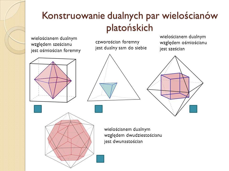 Konstruowanie dualnych par wielościanów platońskich wielościanem dualnym względem sześcianu jest ośmiościan foremny czworościan foremny jest dualny sa