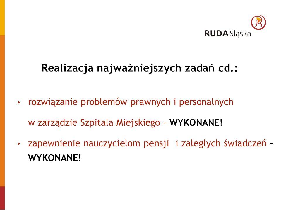 Realizacja najważniejszych zadań cd.: rozwiązanie problemów prawnych i personalnych w zarządzie Szpitala Miejskiego – WYKONANE.