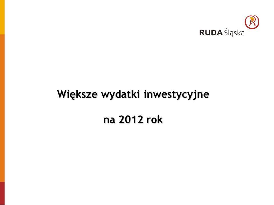 Większe wydatki inwestycyjne na 2012 rok