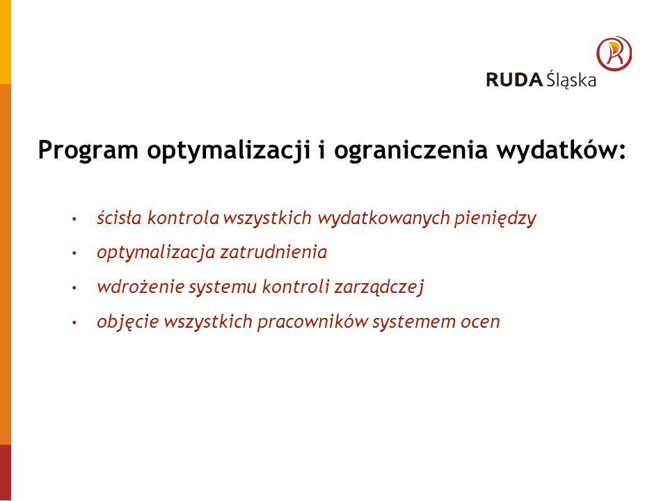 Program optymalizacji i ograniczenia wydatków: ścisła kontrola wszystkich wydatkowanych pieniędzy optymalizacja zatrudnienia wdrożenie systemu kontroli zarządczej objęcie wszystkich pracowników systemem ocen