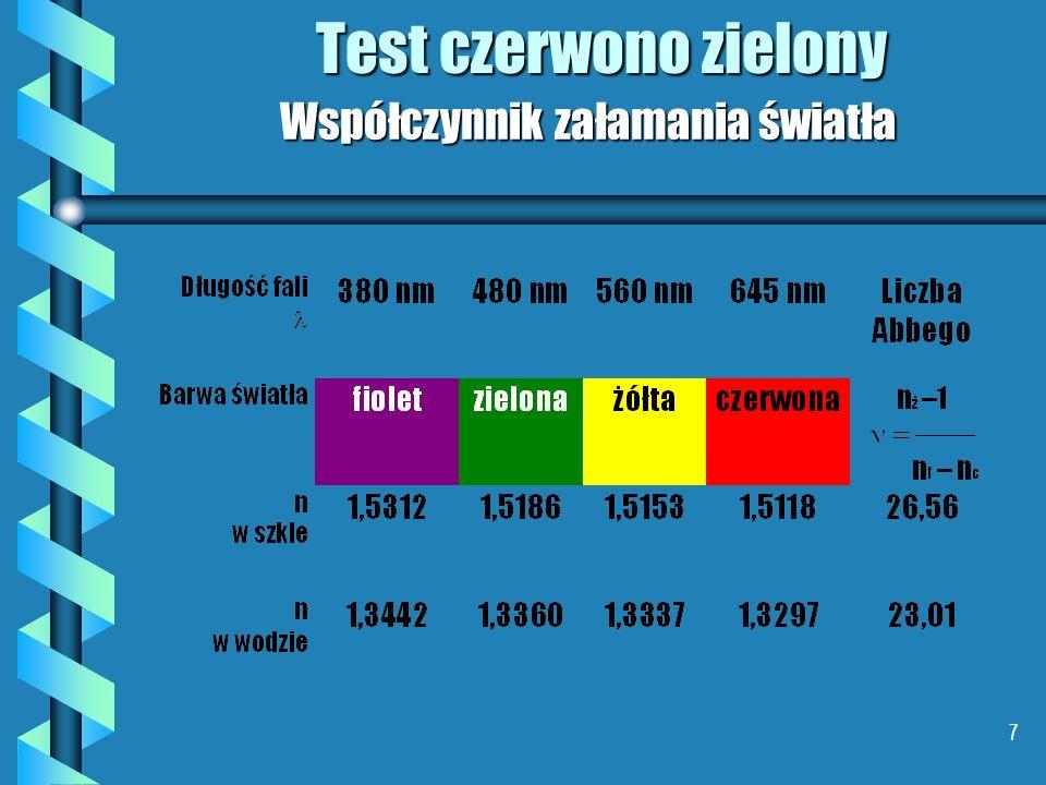 7 Test czerwono zielony Współczynnik załamania światła