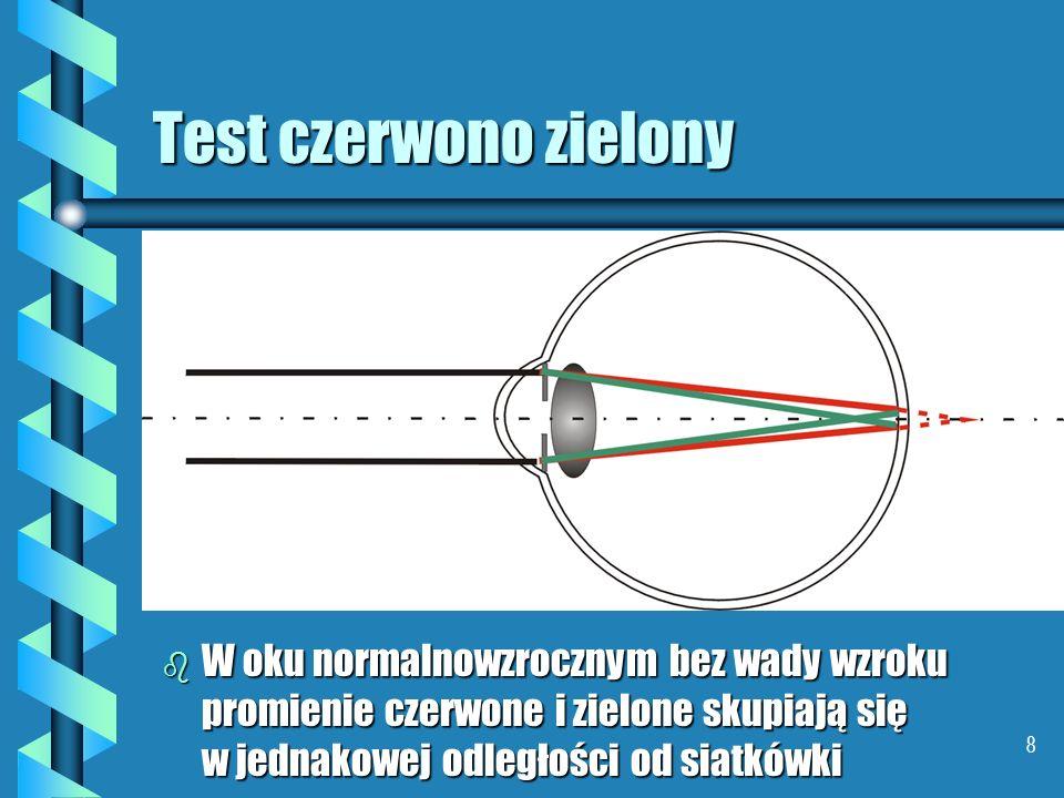 8 Test czerwono zielony b W oku normalnowzrocznym bez wady wzroku promienie czerwone i zielone skupiają się w jednakowej odległości od siatkówki