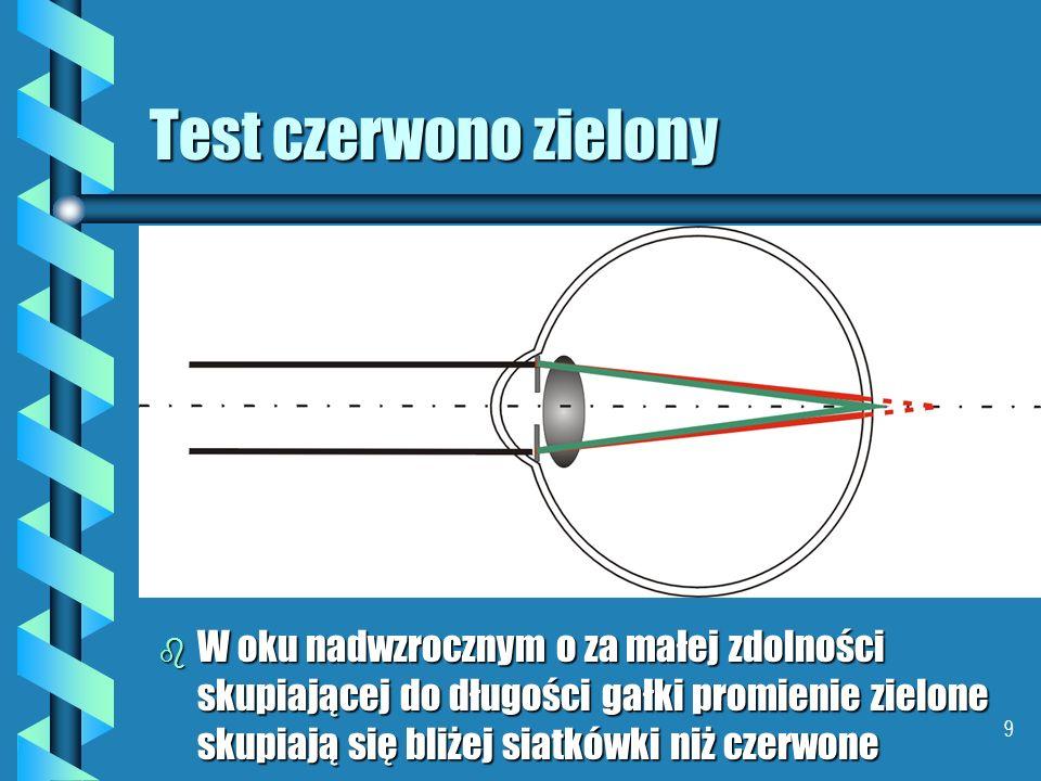 9 Test czerwono zielony b W oku nadwzrocznym o za małej zdolności skupiającej do długości gałki promienie zielone skupiają się bliżej siatkówki niż czerwone