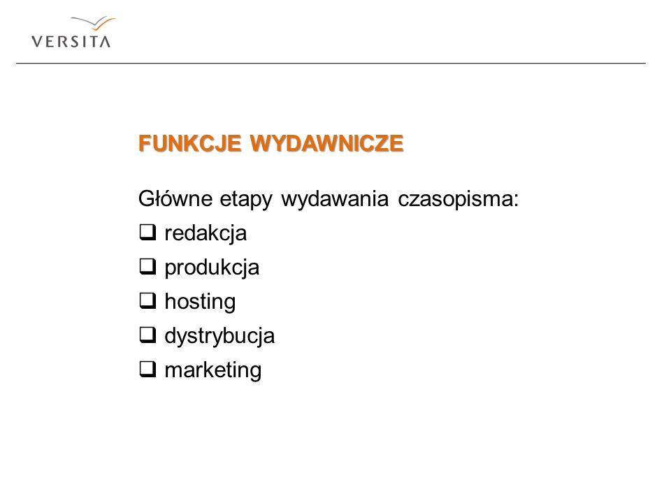 FUNKCJE WYDAWNICZE Główne etapy wydawania czasopisma: redakcja produkcja hosting dystrybucja marketing