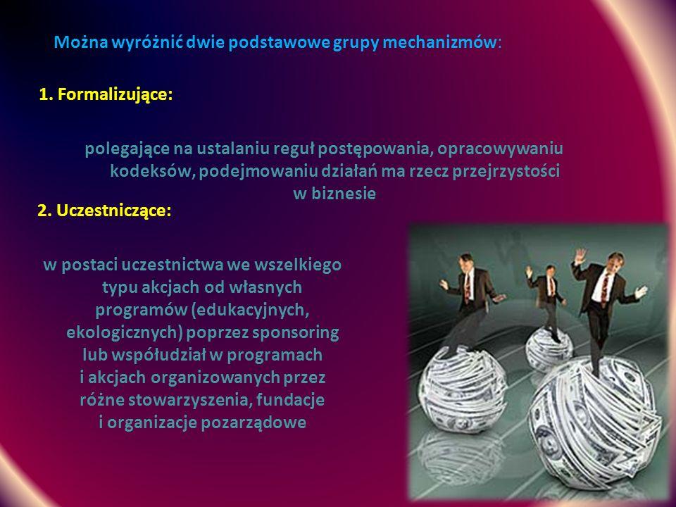Można wyróżnić dwie podstawowe grupy mechanizmów: 2. Uczestniczące: w postaci uczestnictwa we wszelkiego typu akcjach od własnych programów (edukacyjn