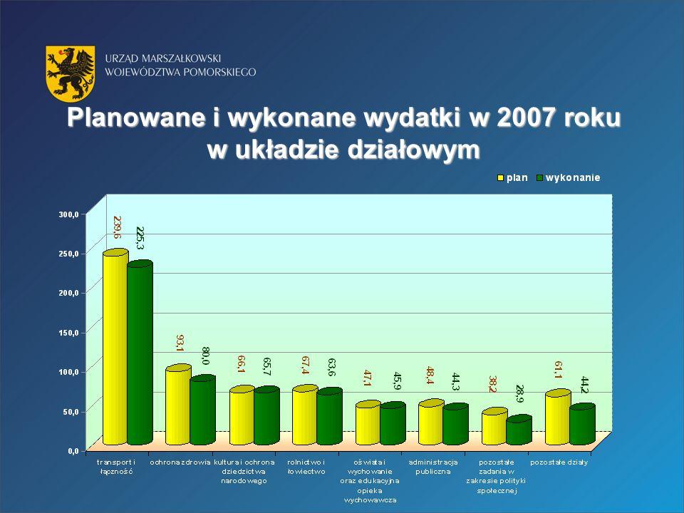 Planowane i wykonane wydatki w 2007 roku w układzie działowym
