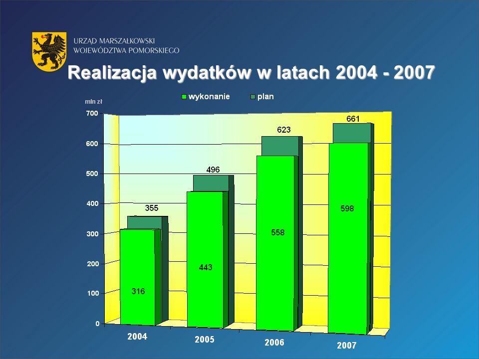 Realizacja wydatków w latach 2004 - 2007