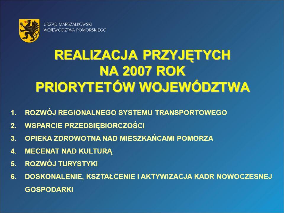 REALIZACJA PRZYJĘTYCH NA 2007 ROK PRIORYTETÓW WOJEWÓDZTWA 1.