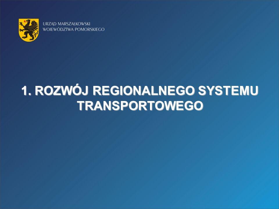1. ROZWÓJ REGIONALNEGO SYSTEMU TRANSPORTOWEGO