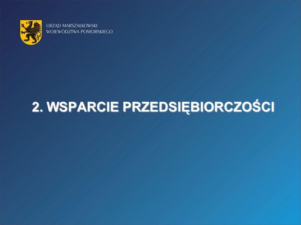 2. WSPARCIE PRZEDSIĘBIORCZOŚCI