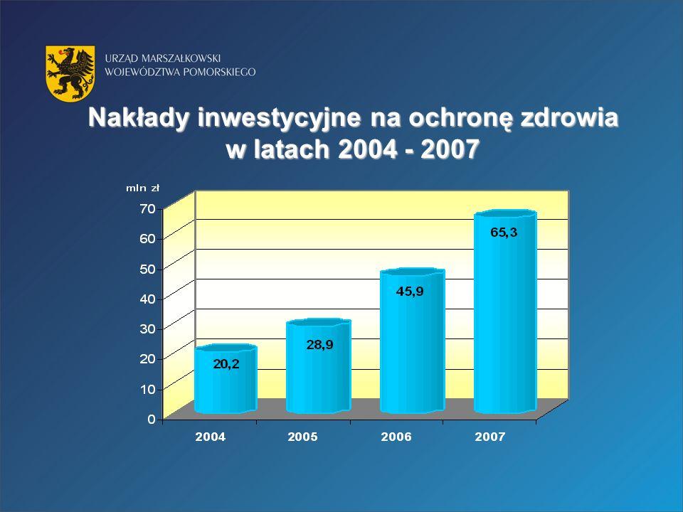 Nakłady inwestycyjne na ochronę zdrowia w latach 2004 - 2007