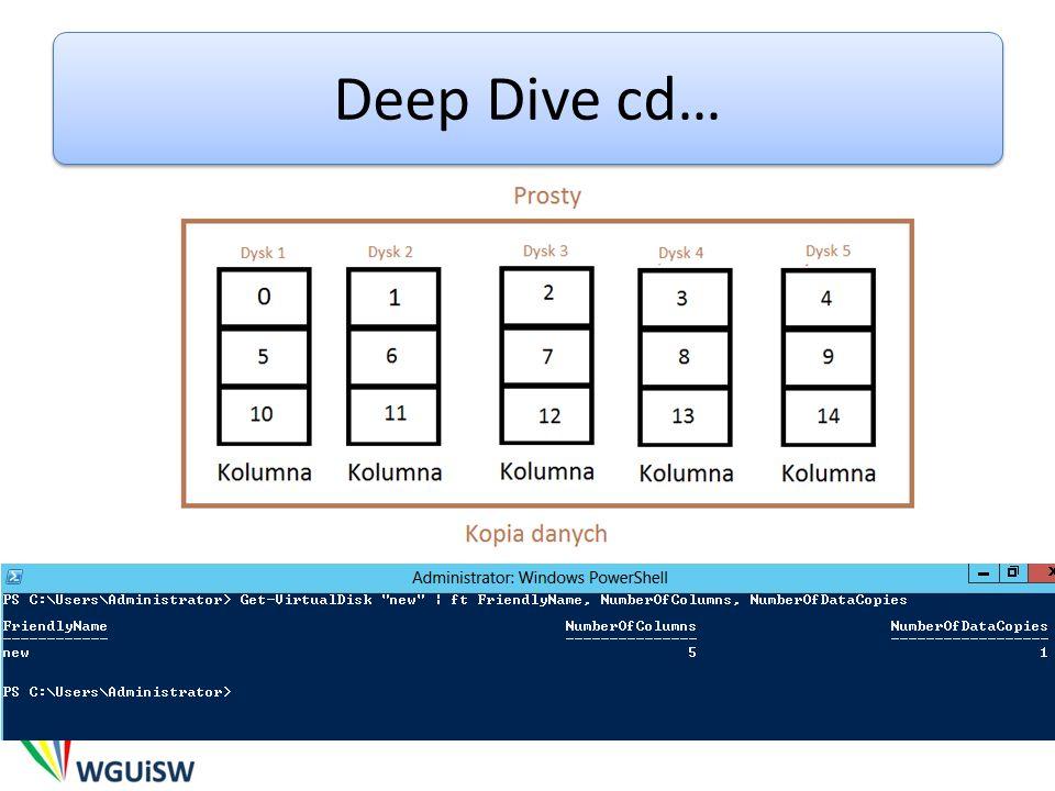Deep Dive cd…