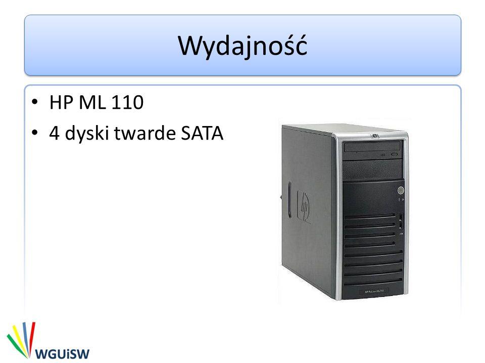 Wydajność HP ML 110 4 dyski twarde SATA