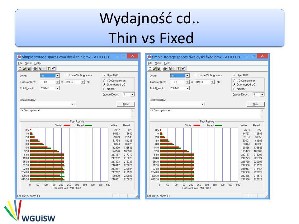 Wydajność cd.. Thin vs Fixed