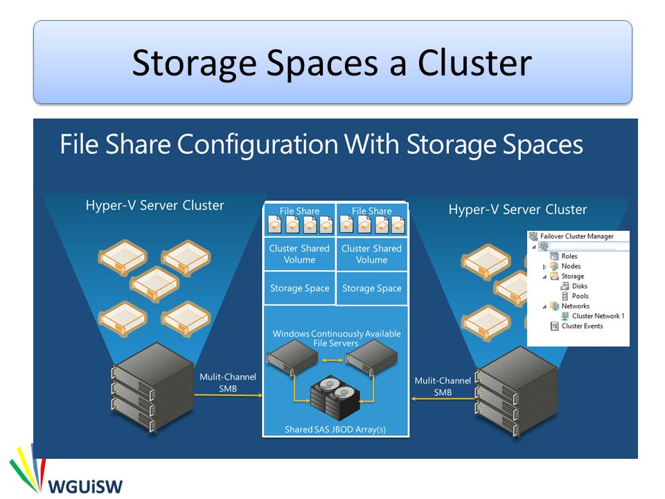 Storage Spaces a Cluster