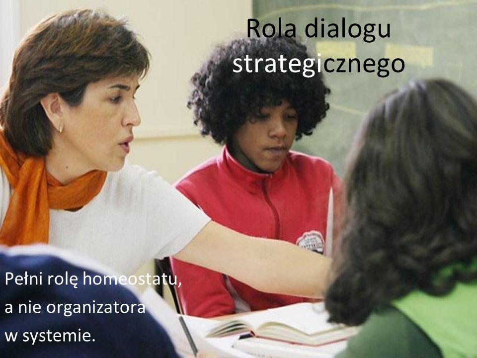 Rola dialogu strategicznego Pełni rolę homeostatu, a nie organizatora w systemie.