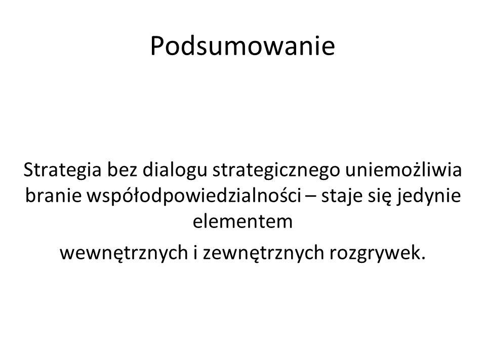 Podsumowanie Strategia bez dialogu strategicznego uniemożliwia branie współodpowiedzialności – staje się jedynie elementem wewnętrznych i zewnętrznych