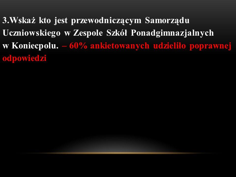 2.Które projekty/inicjatywy zrealizowane w tym roku przez Samorząd Uczniowski podobały Ci się.