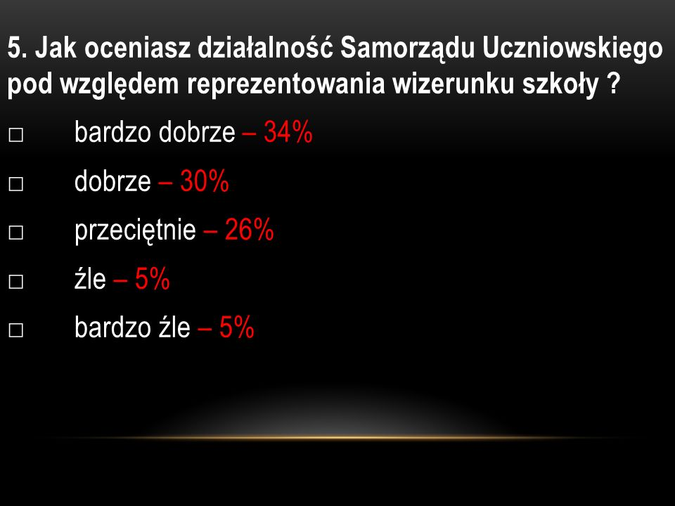 8. Jakie ewentualne działania Samorząd Uczniowski mógłby zrealizować w kolejnym roku: zorganizować rajd integracyjny dla pierwszoklasistów – 22% zorga