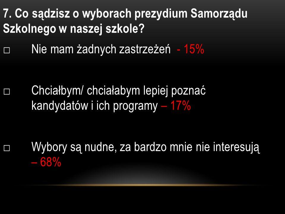 6.Czy Twoim zdaniem Samorząd Uczniowski ma realny wpływ na życie naszej szkoły.