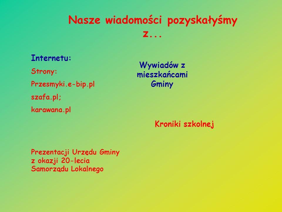 Nasze wiadomości pozyskałyśmy z... Internetu: Strony: Przesmyki.e-bip.pl szafa.pl; karawana.pl Wywiadów z mieszkańcami Gminy Kroniki szkolnej Prezenta