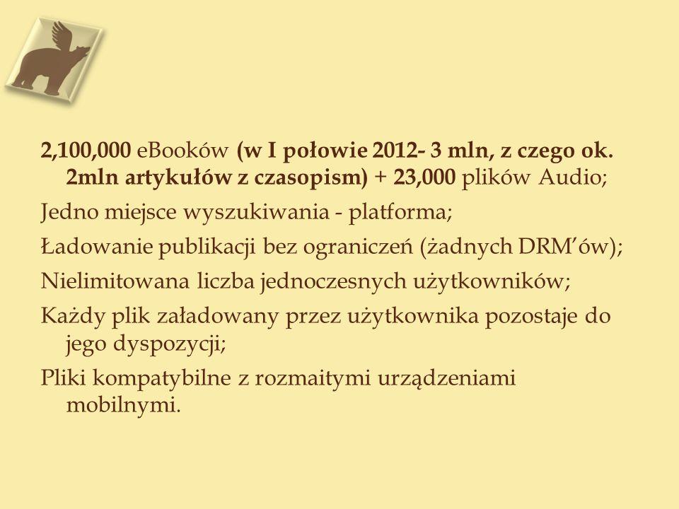 2,100,000 eBooków (w I połowie 2012- 3 mln, z czego ok. 2mln artykułów z czasopism) + 23,000 plików Audio; Jedno miejsce wyszukiwania - platforma; Ład