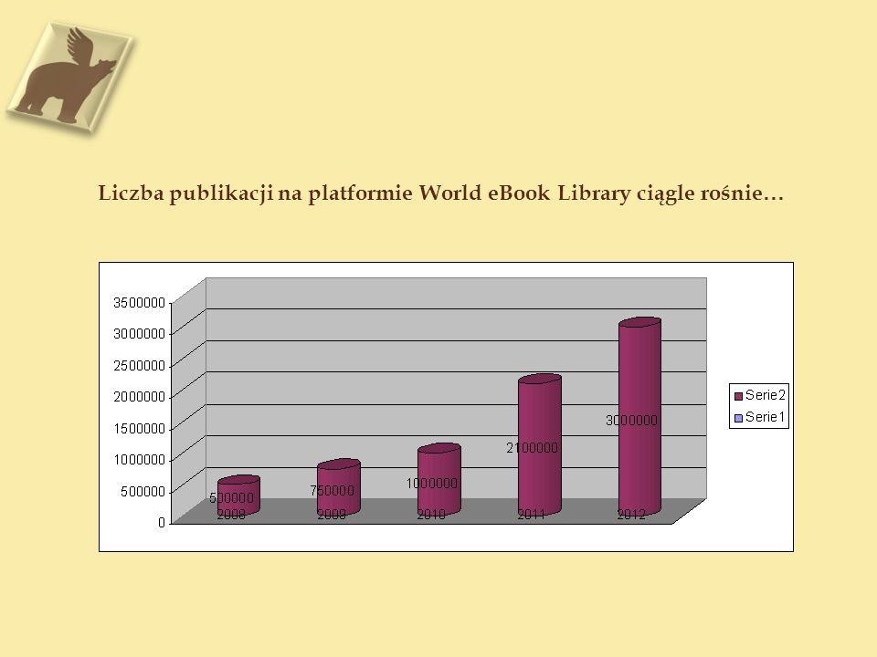 Liczba publikacji na platformie World eBook Library ciągle rośnie …