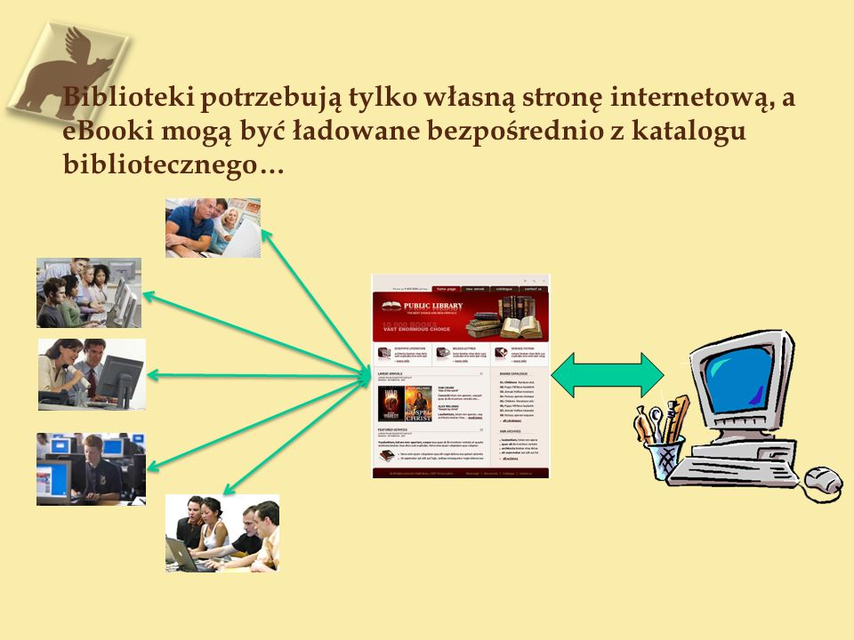 Dodatkowe funkcjonalności dla użytkowników Wyszukiwanie pełnotekstowe / wyszukiwanie zaawansowane - daje możliwość wyselekcjonowania publikacji o danej tematyce, języku lub w danym formacie (PDF/MP3); Od marca 2012 wbudowany translator- możliwość tłumaczenia pełnych tekstów; Własna półka z książkami; Możliwość publikacji własnych prac na platformie; Możliwość skorzystania z opcji dygitalizacji źródeł Państwa biblioteki…