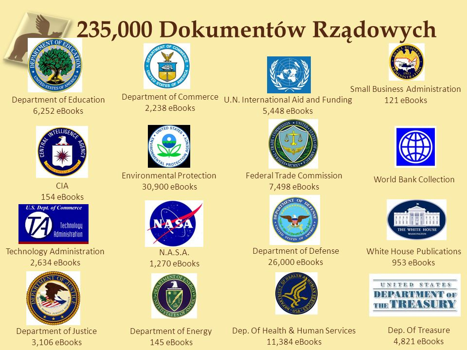 235,000 Dokumentów Rządowych Department of Education 6,252 eBooks Department of Commerce 2,238 eBooks Small Business Administration 121 eBooks Environ