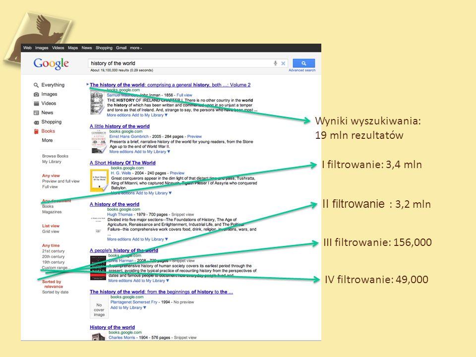 Wyniki wyszukiwania: 19 mln rezultatów I filtrowanie: 3,4 mln II filtrowanie : 3,2 mln III filtrowanie: 156,000 IV filtrowanie: 49,000